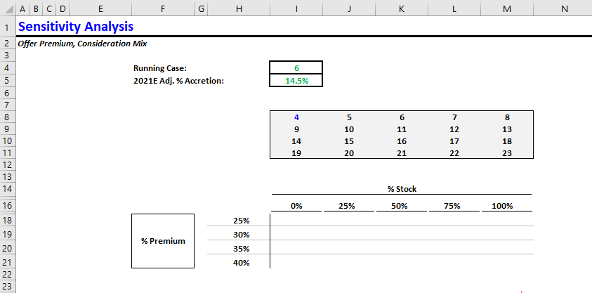 Excel Data Tables (the Right Way) | Multiple Expansion
